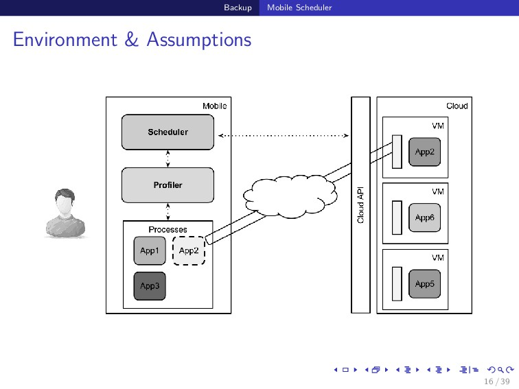 Backup Mobile Scheduler Environment & Assumptio...