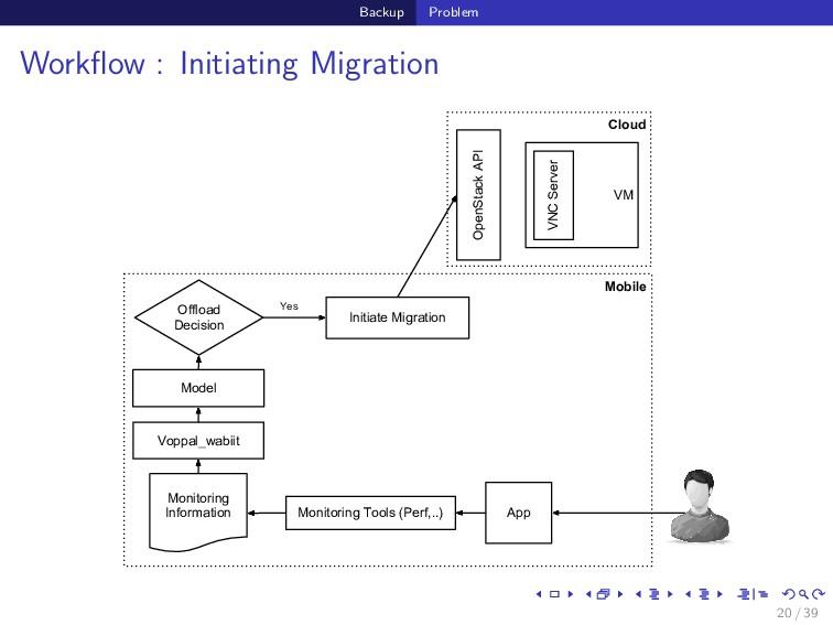 Backup Problem Workflow : Initiating Migration C...