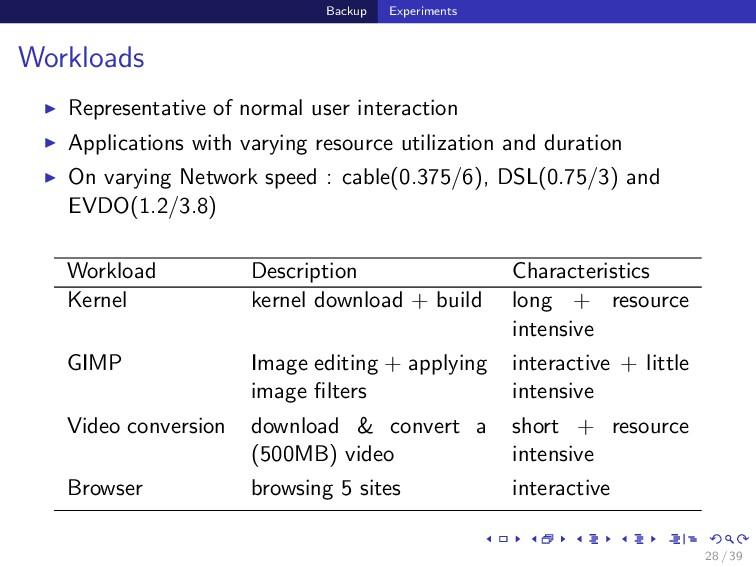 Backup Experiments Workloads Representative of ...