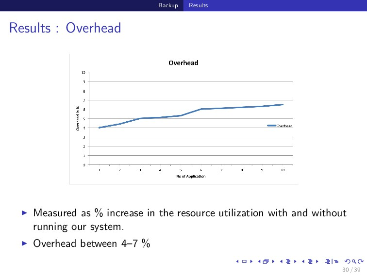 Backup Results Results : Overhead Measured as %...