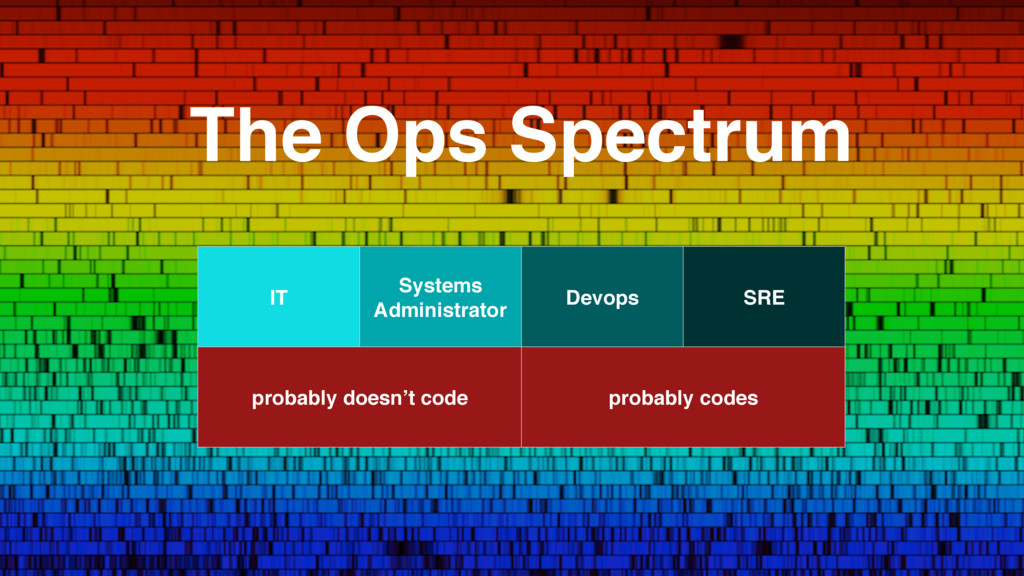 IT Systems Administrator Devops SRE probably do...