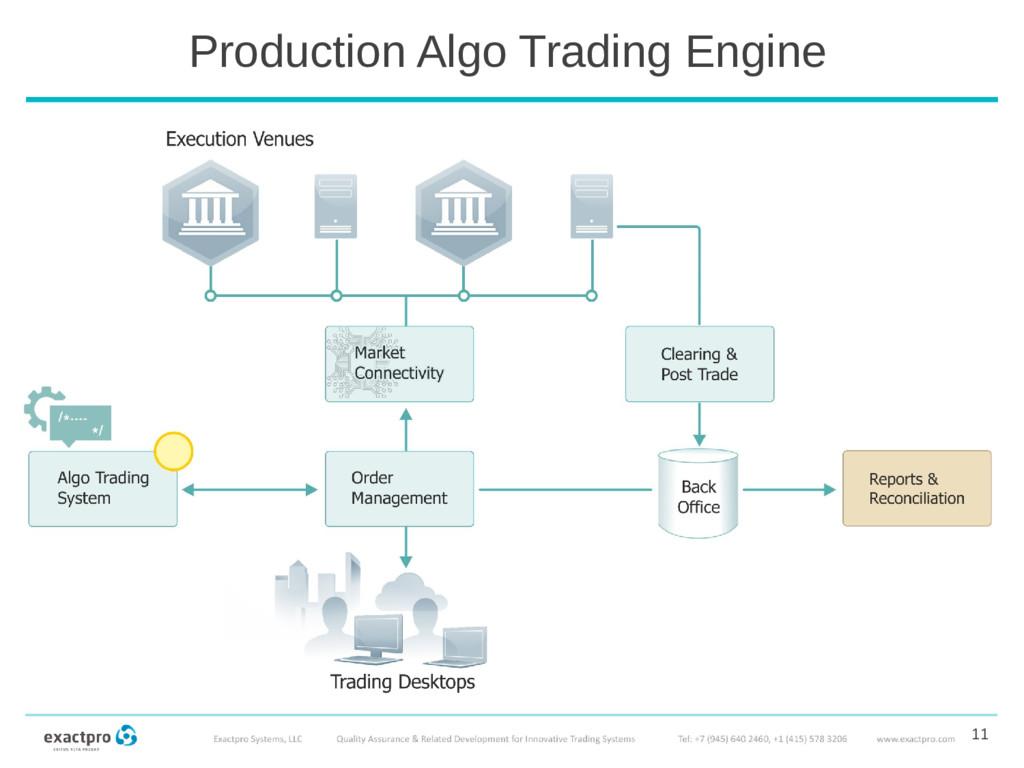 Production Algo Trading Engine 11