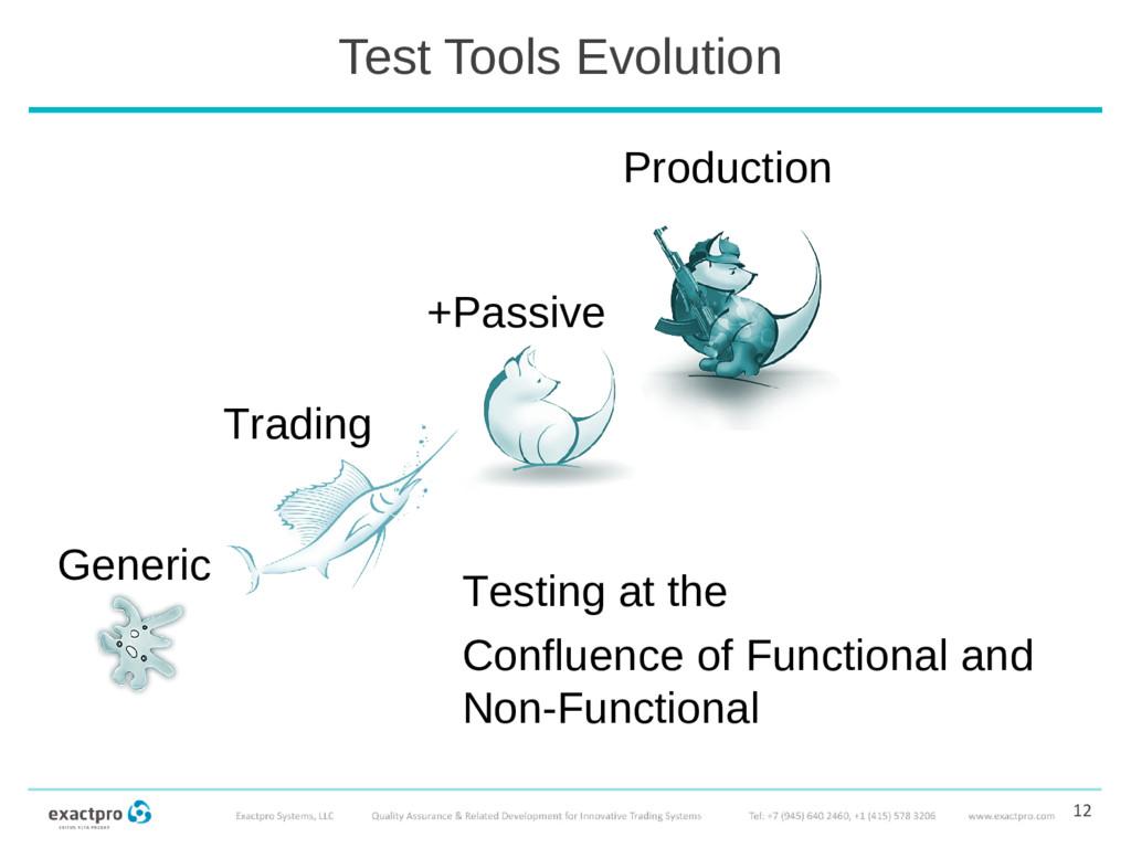 Test Tools Evolution 12 Testing at the Confluen...