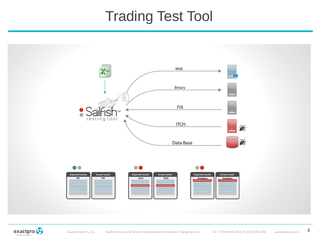 Trading Test Tool 4