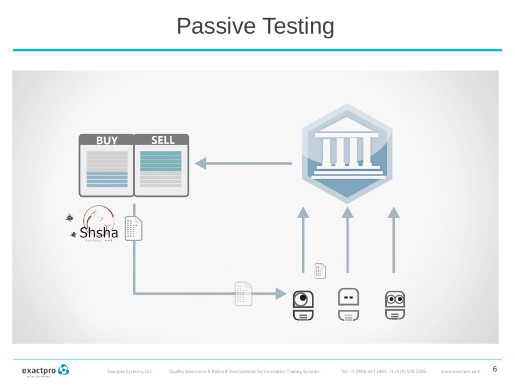 Passive Testing 6