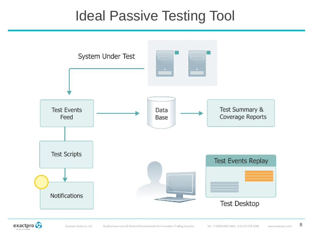 Ideal Passive Testing Tool 8
