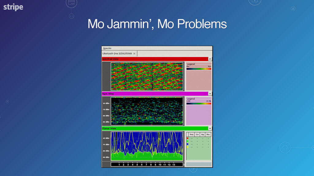 Mo Jammin', Mo Problems