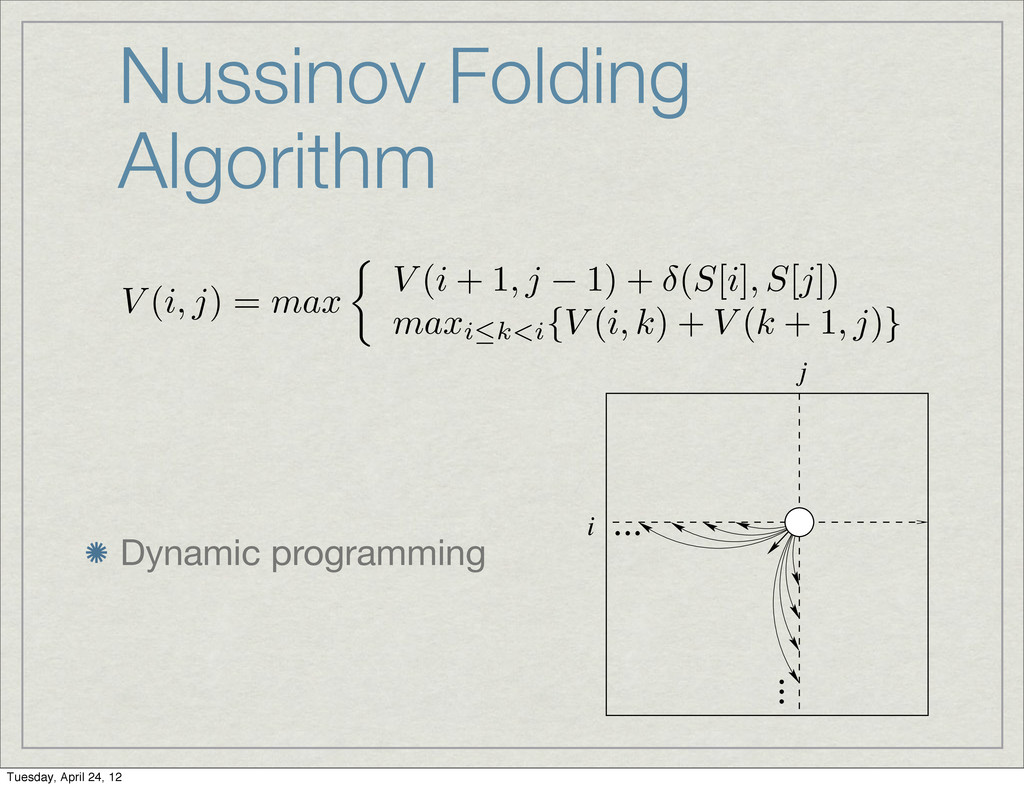 Nussinov Folding Algorithm Dynamic programming ...