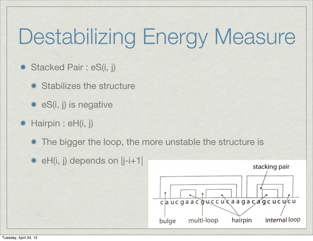 Destabilizing Energy Measure Stacked Pair : eS(...