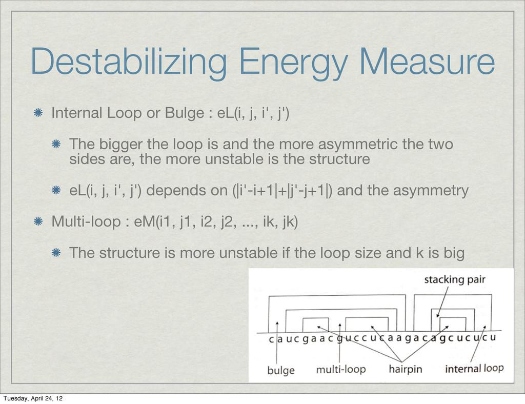 Destabilizing Energy Measure Internal Loop or B...