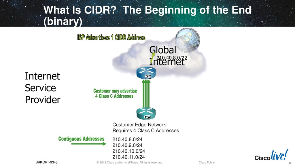 © 2013 Cisco and/or its affiliates. All rights ...