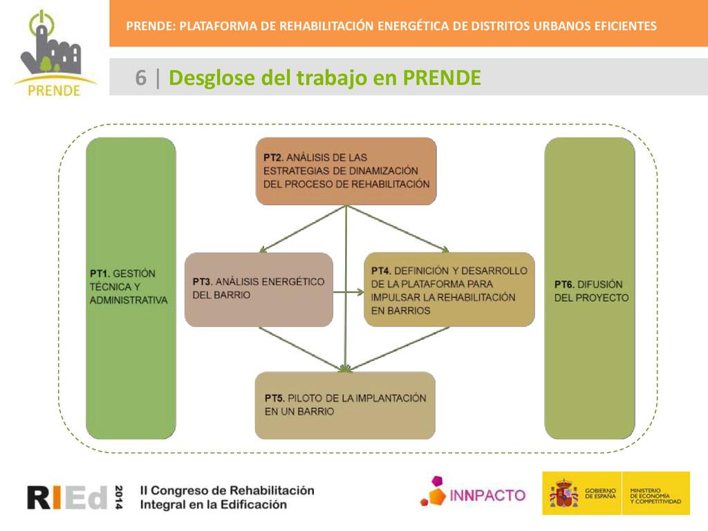 PRENDE: PLATAFORMA DE REHABILITACIÓN ENERGÉTICA...
