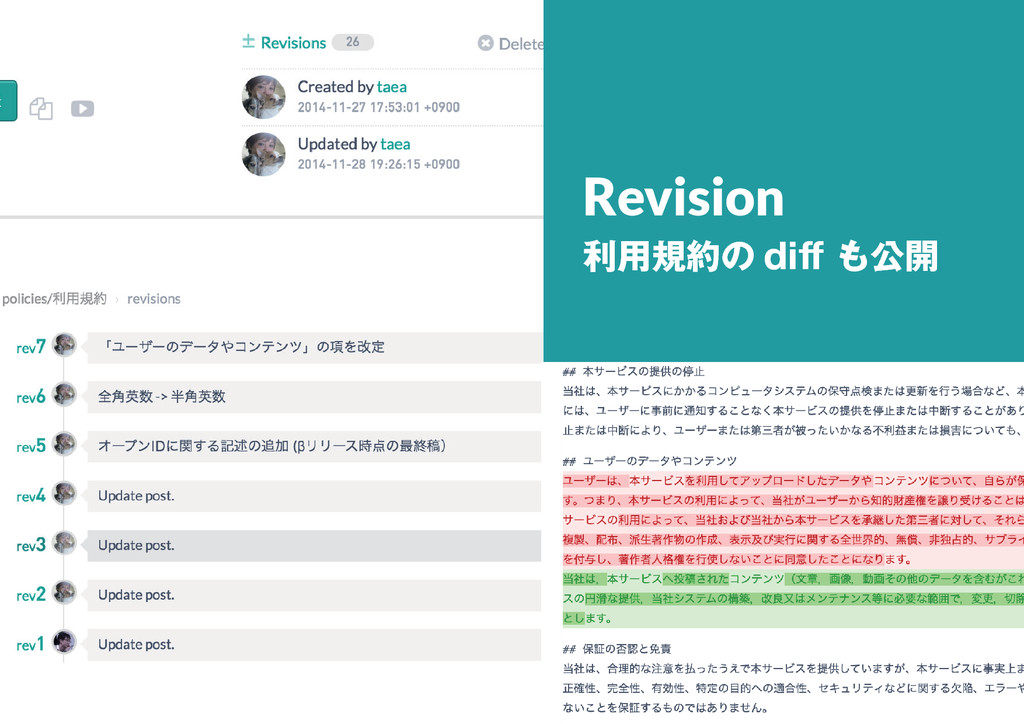 12 Revision 利用規約の diff も公開