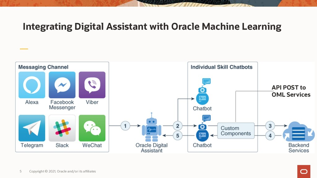 Integrating Digital Assistant with Oracle Machi...