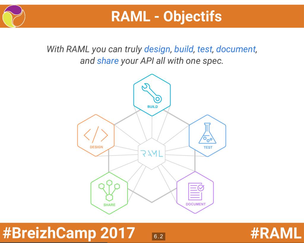 #BreizhCamp 2017 #RAML RAML - Objectifs With RA...