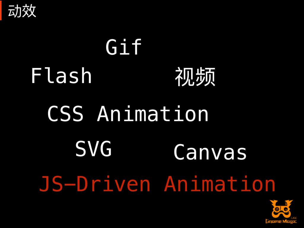 动Ꮘ JS-Driven Animation Gif Flash 视频 CSS Animati...