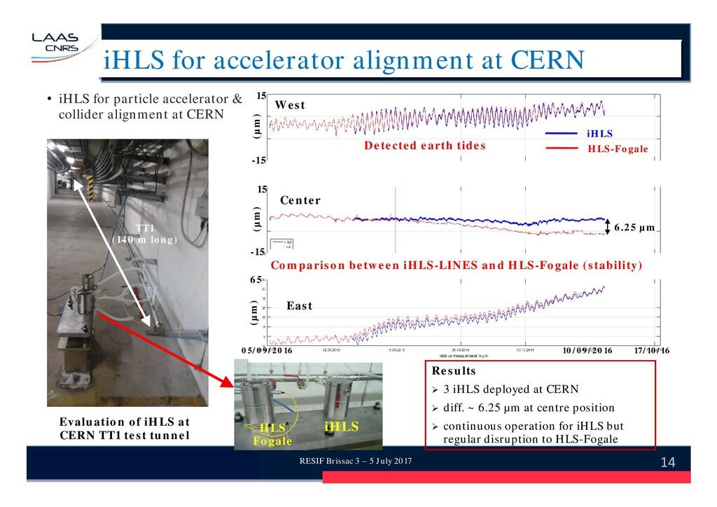 LAAS-CNRS / Laboratoire d'analyse et d'architec...