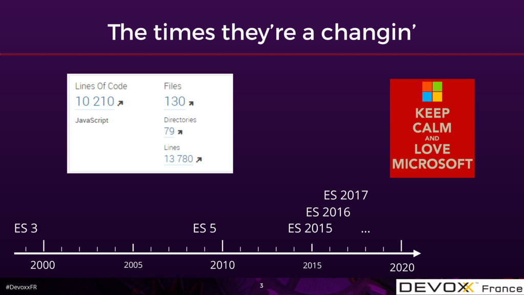 #DevoxxFR The times they're a changin' 3 ES 201...
