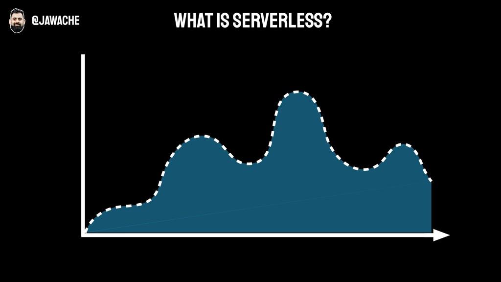 @jawache what is serverless?