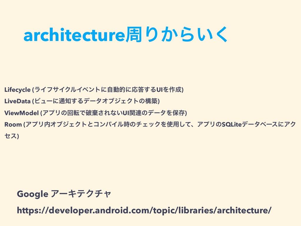 Google ΞʔΩςΫνϟ https://developer.android.com/to...
