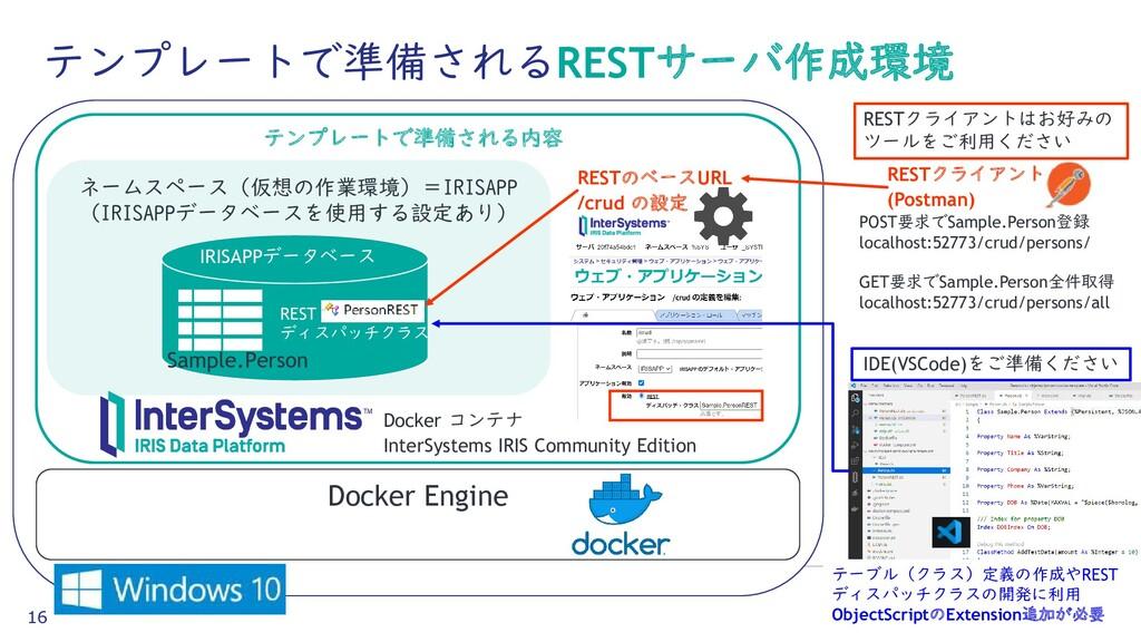 16 テンプレートで準備されるRESTサーバ作成環境 Docker Engine Docker...