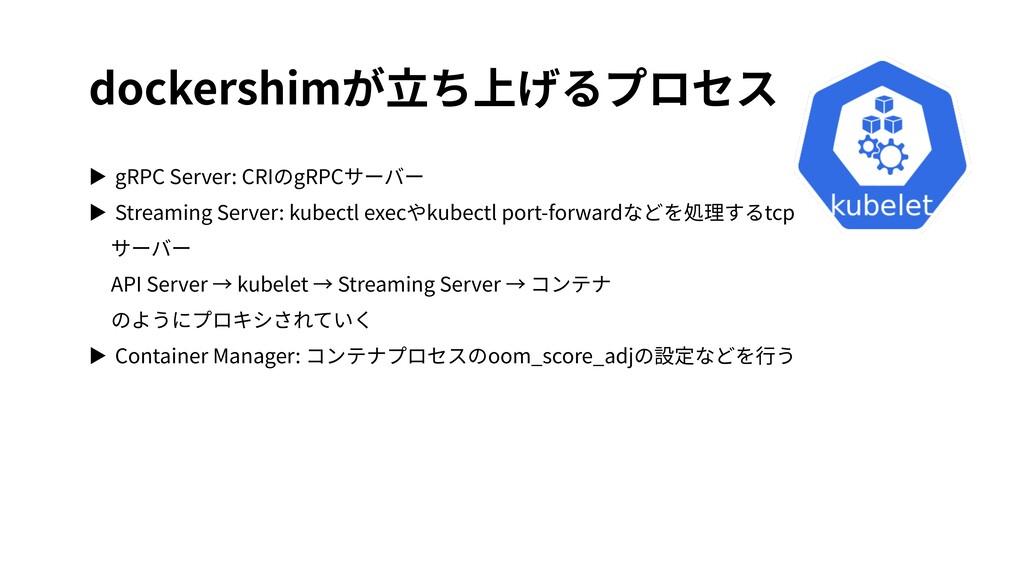 dockershimが⽴ち上げるプロセス ▶ gRPC Server: CRIのgRPCサーバ...