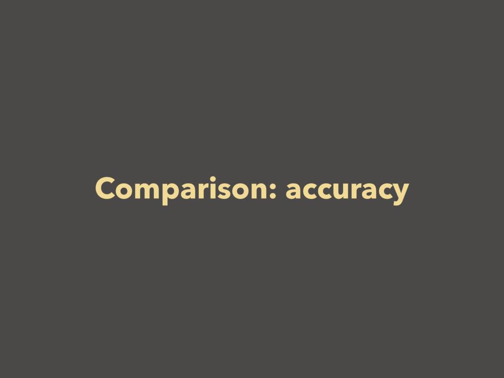 Comparison: accuracy