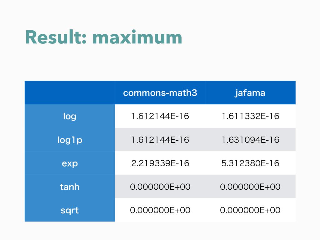 Result: maximum DPNNPOTNBUI KBGBNB MPH ...