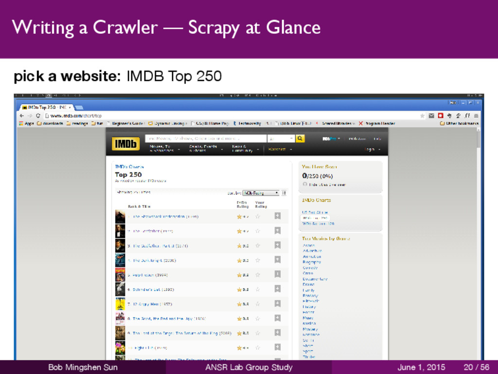 Writing a Crawler — Scrapy at Glance pick a web...
