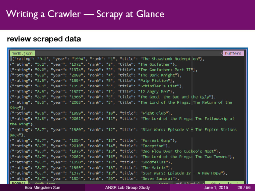 Writing a Crawler — Scrapy at Glance review scr...