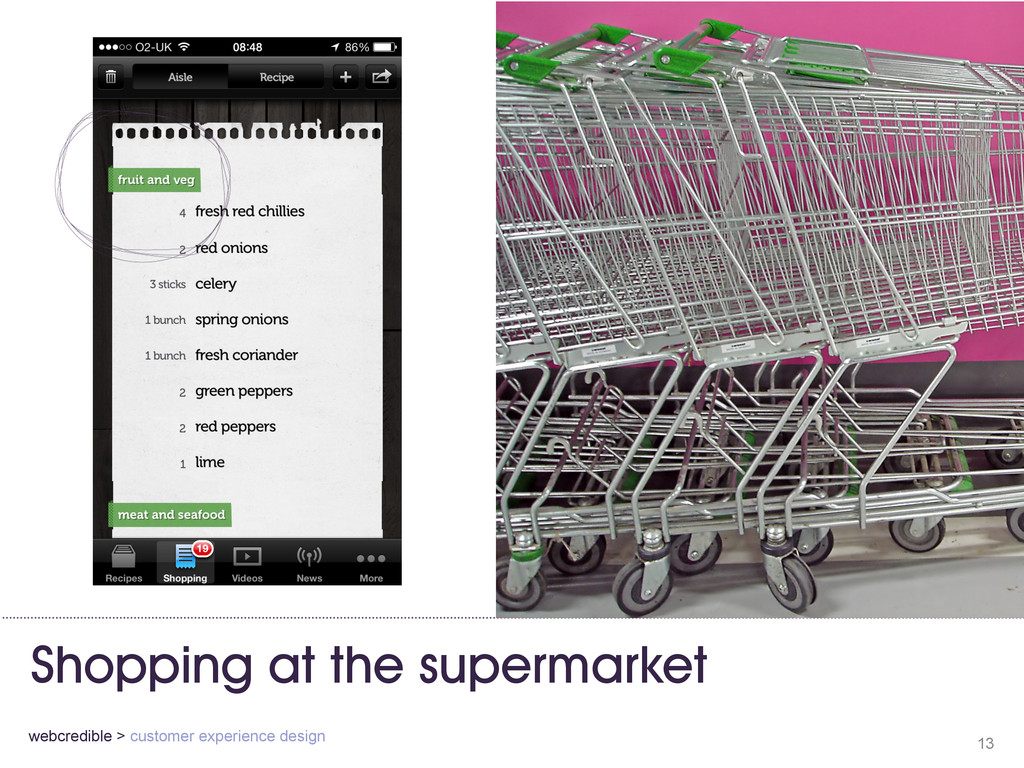 Shopping at the supermarket 13 webcredible > cu...