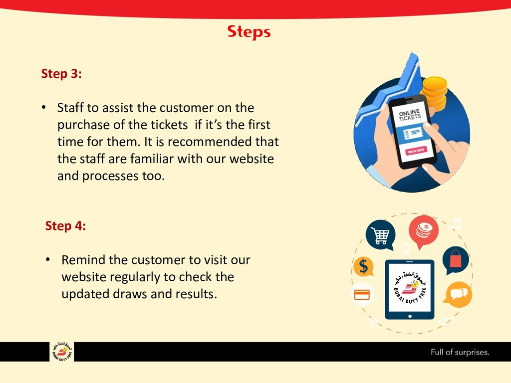 Steps Step 3: • Staff to assist the customer on...