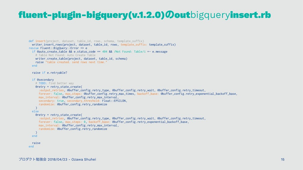 fluent-plugin-bigquery(v.1.2.0)ͷoutbigqueryinser...