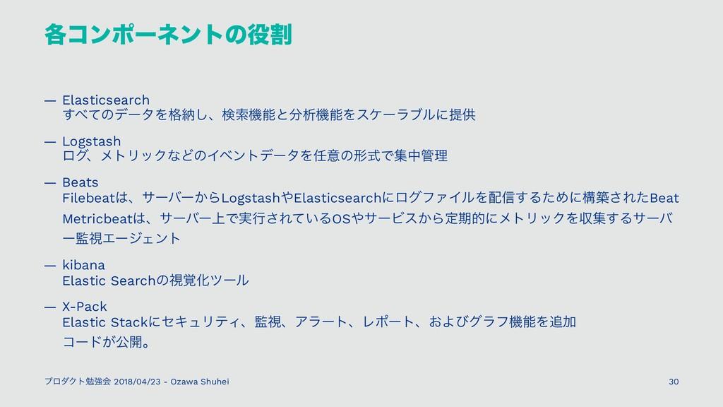 ֤ίϯϙʔωϯτͷׂ — Elasticsearch ͯ͢ͷσʔλΛ֨ೲ͠ɺݕࡧػͱੳ...