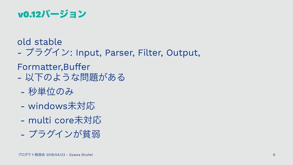 v0.12όʔδϣϯ old stable - ϓϥάΠϯ: Input, Parser, F...