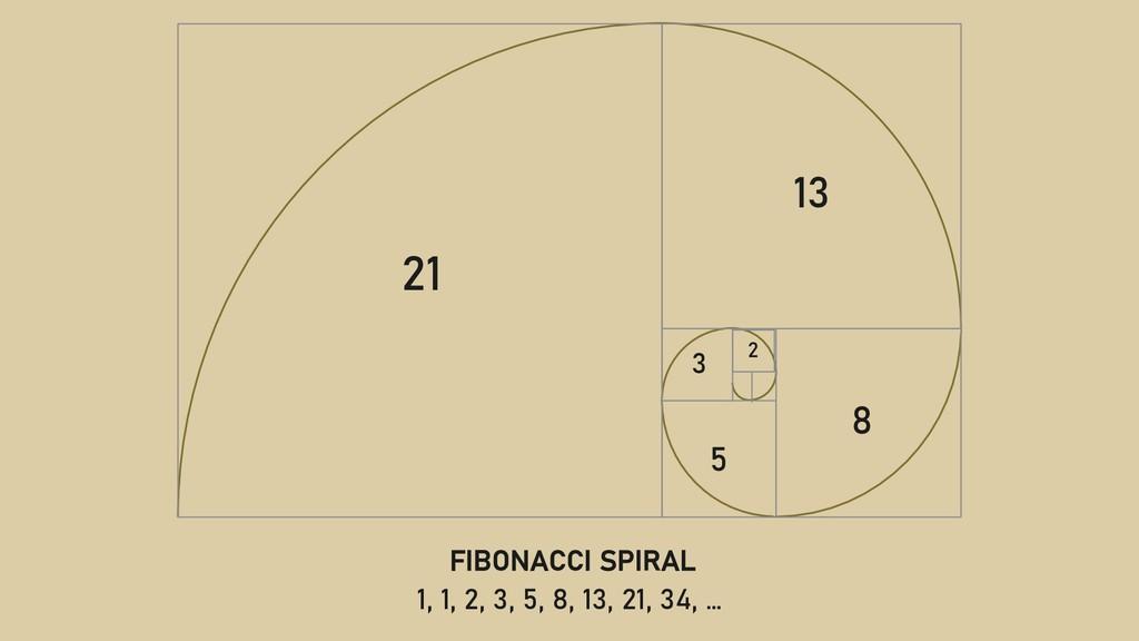 @clairegiordan o FIBONACCI SPIRAL 1, 1, 2, 3, 5...