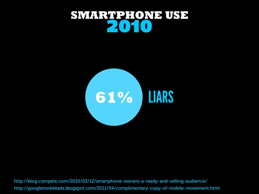 LIARS 2010 SMARTPHONE USE 61% http://googlemobi...