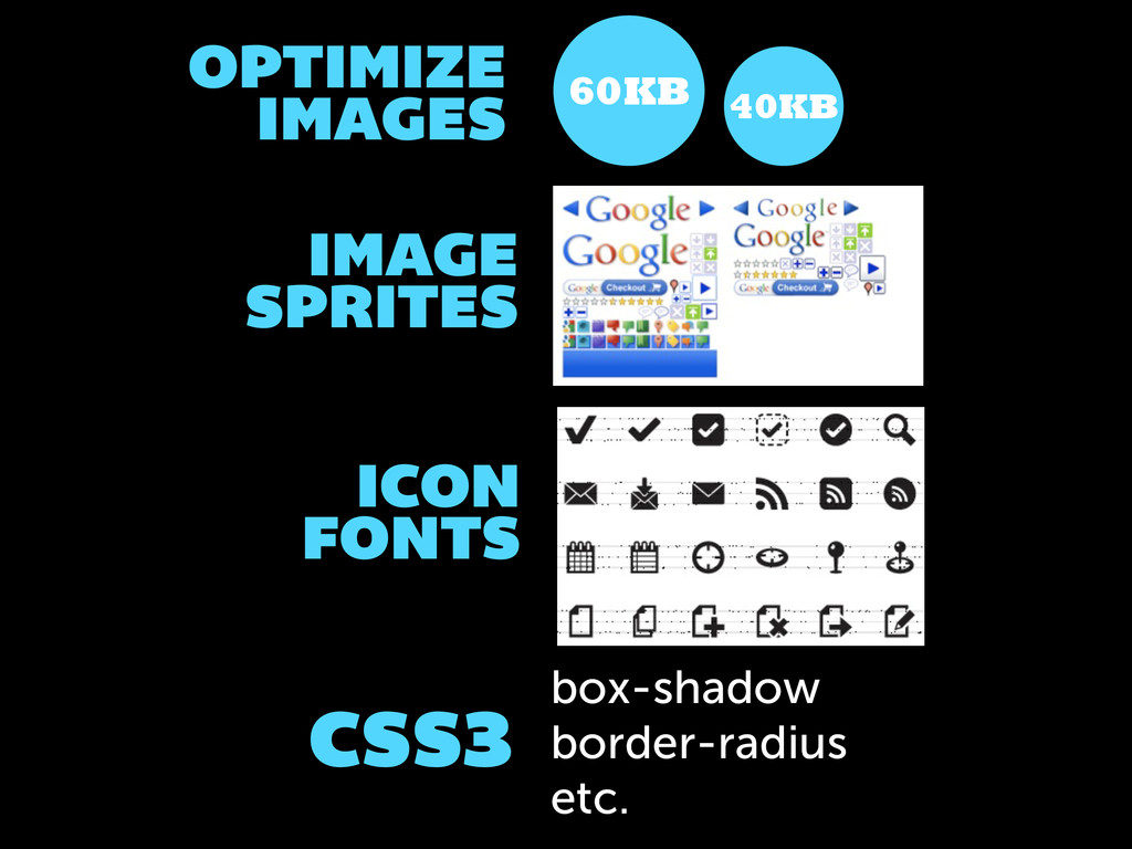 IMAGE SPRITES ICON FONTS CSS3 box-shadow border...