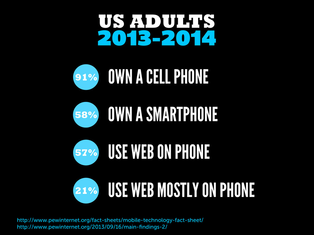 2013-2014 US ADULTS OWN A SMARTPHONE 58% USE WE...