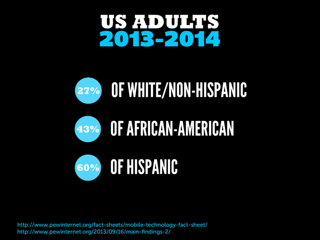 2013-2014 US ADULTS OF AFRICAN-AMERICAN 43% htt...