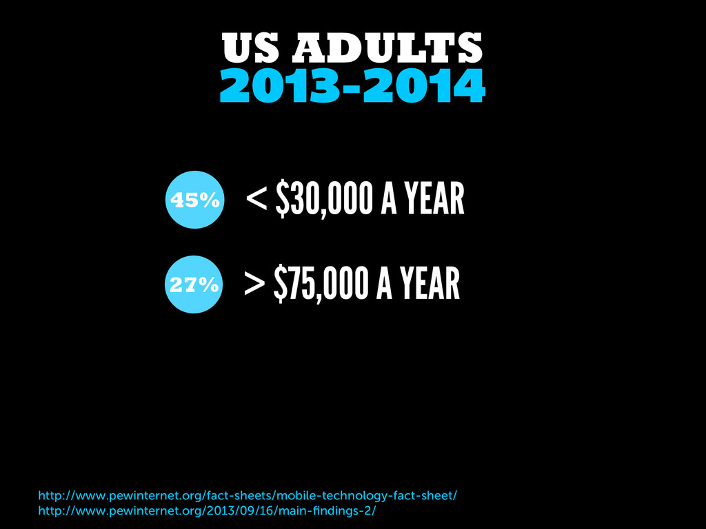 2013-2014 US ADULTS > $75,000 A YEAR 27% http:/...