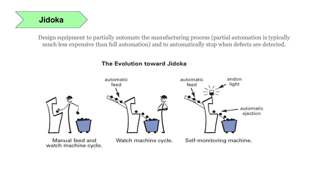 Jidoka Design equipment to partially automate t...