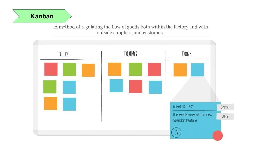 Kanban A method of regulating the flow of goods...