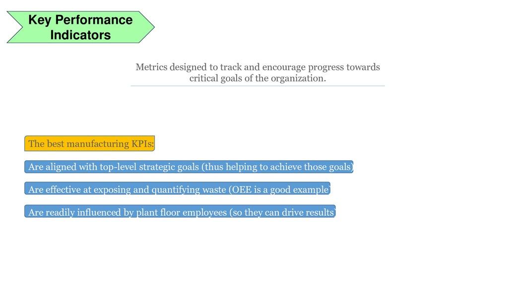 Key Performance Indicators Metrics designed to ...