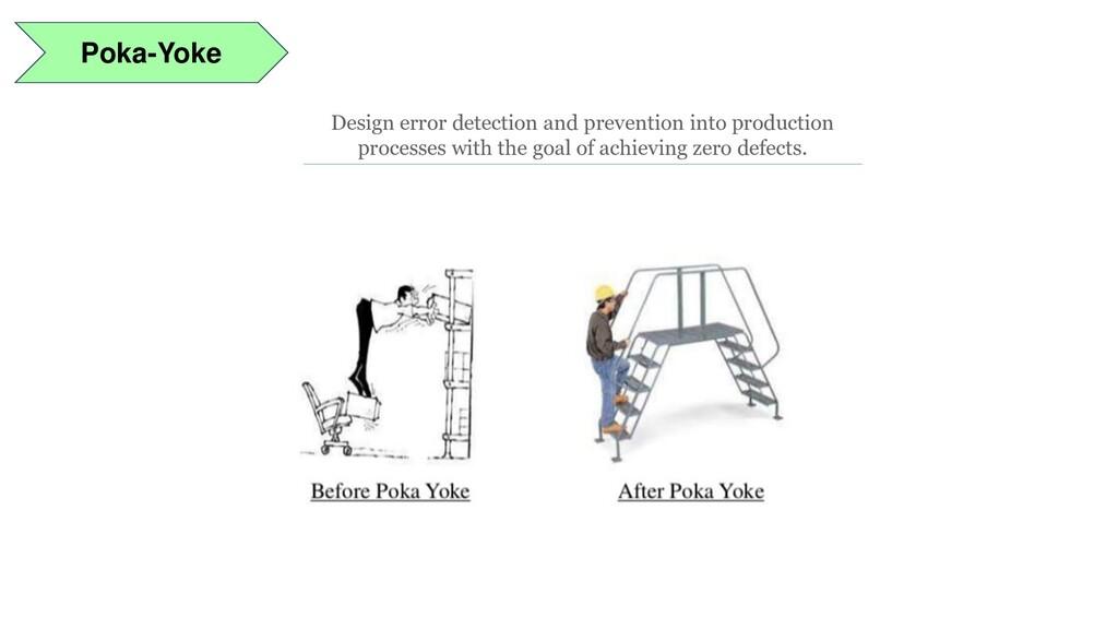 Poka-Yoke Design error detection and prevention...