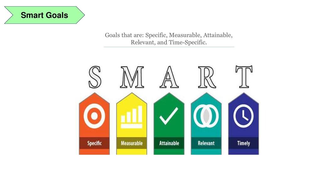 Smart Goals Goals that are: Specific, Measurabl...
