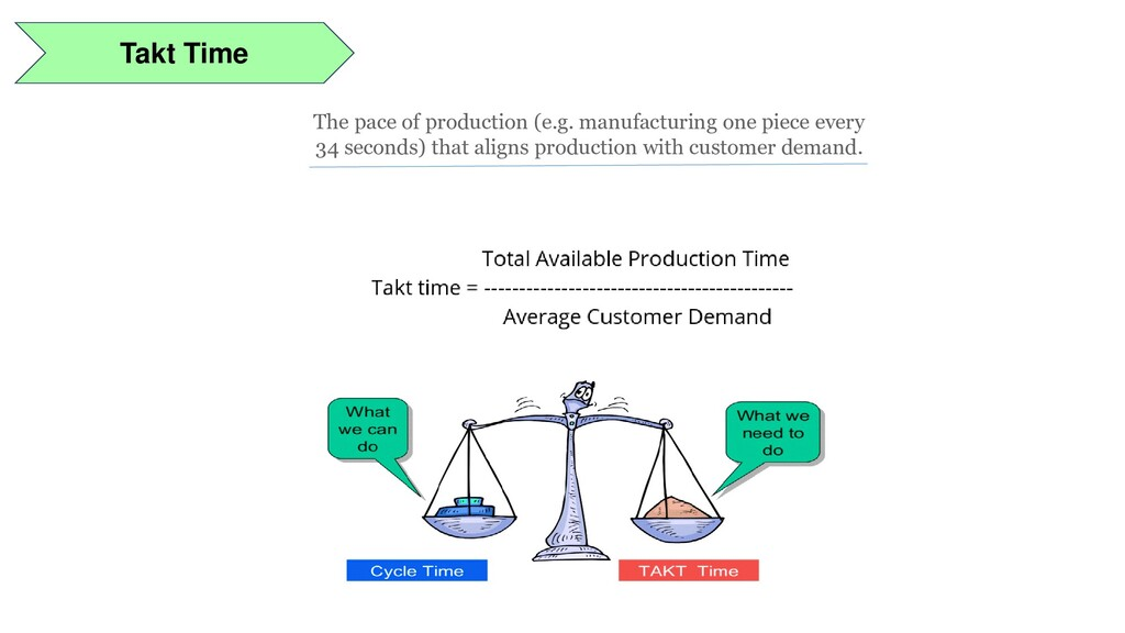 Takt Time The pace of production (e.g. manufact...