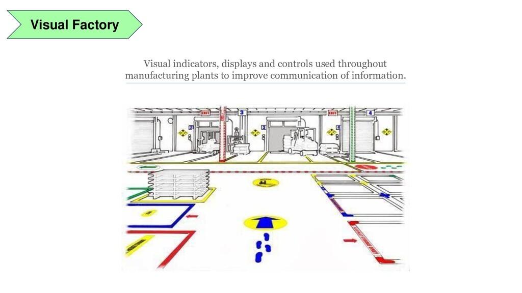 Visual Factory Visual indicators, displays and ...