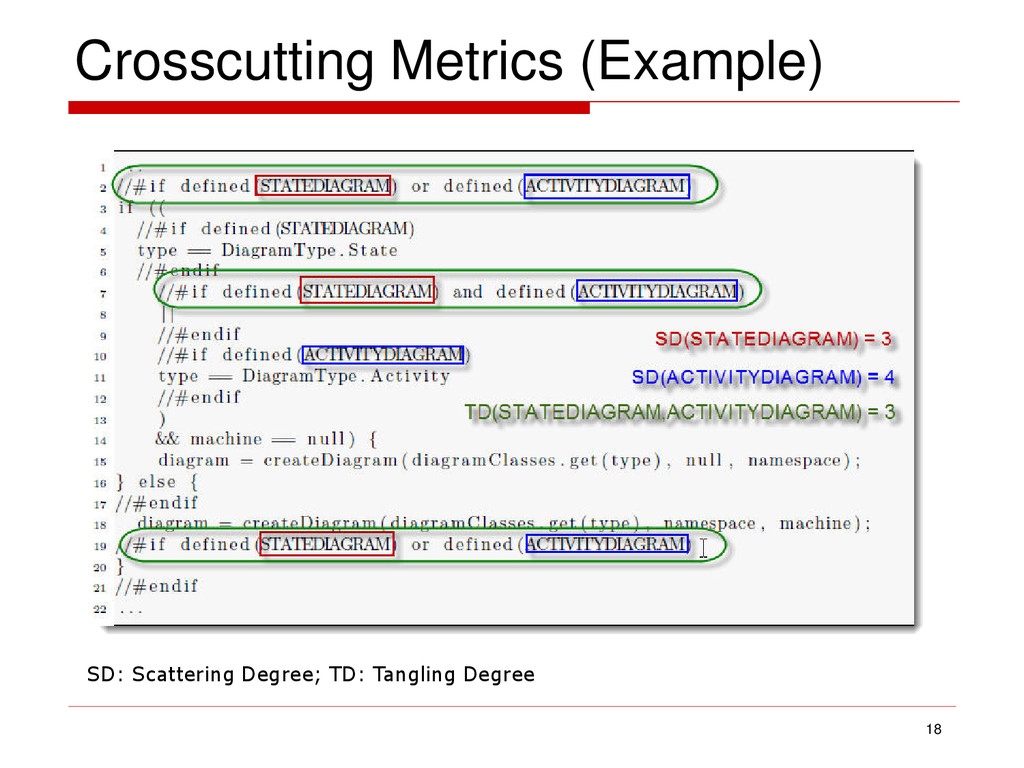 Crosscutting Metrics (Example) 18 SD: Scatterin...