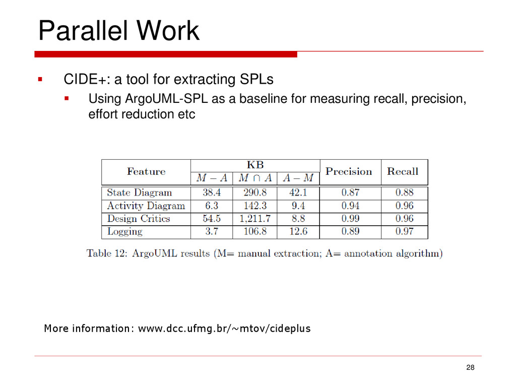 Parallel Work  CIDE+: a tool for extracting SP...